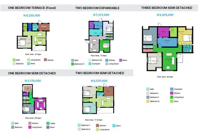 Kaduna Social Housing Scheme 2021